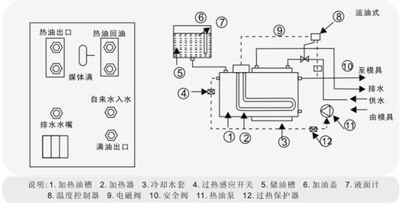 电路 电路图 电子 原理图 580_299